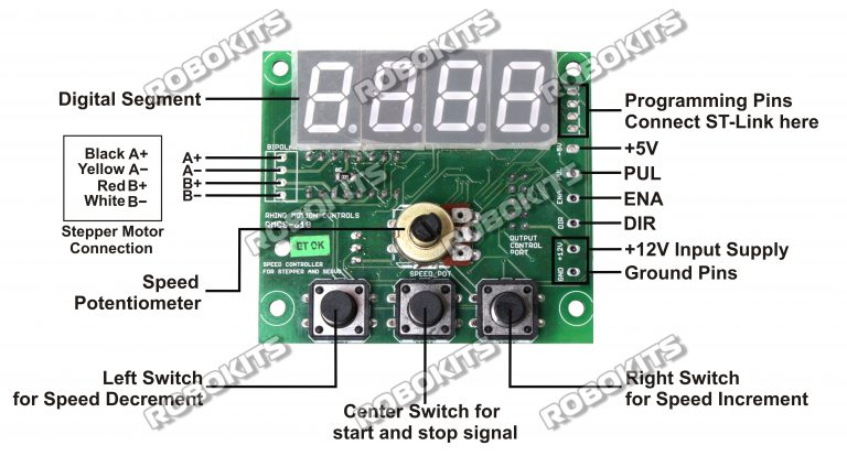 Digital speed controller rmcs 6102 robokits for Stepper motor torque control