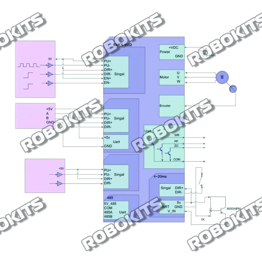 Nema24 Low Voltage AC Servo Motor 200W with RMCS-1112 driver