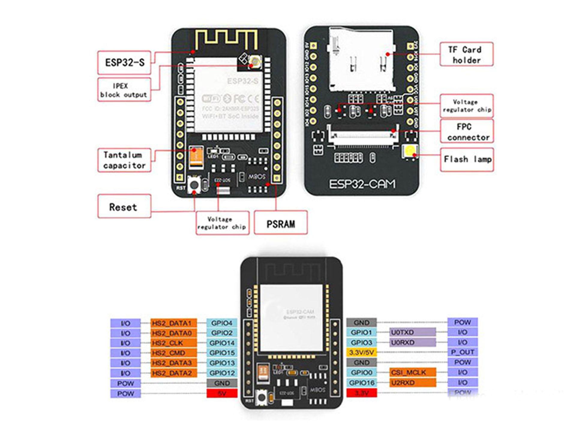 ESP32 CAM Development Board WiFi+Bluetooth with OV2640 Camera Module