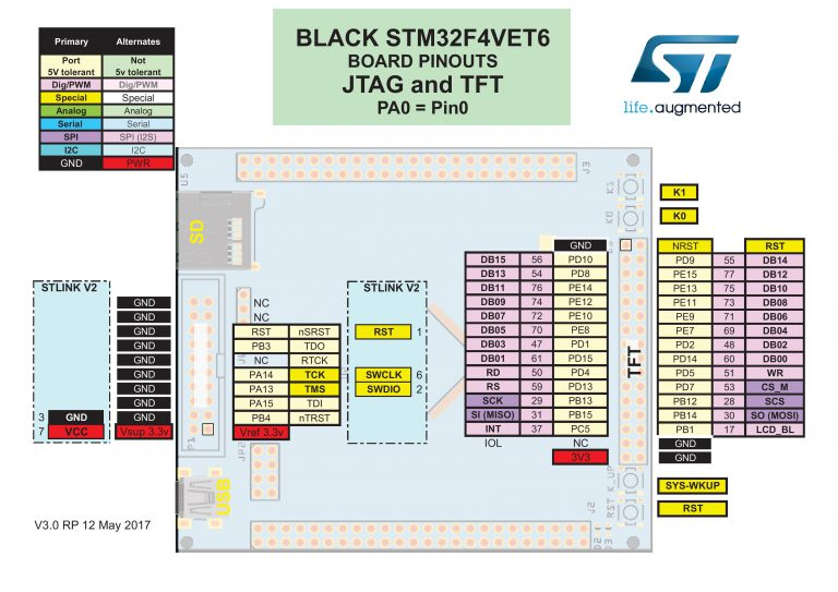 STM32 Cortex-M4 STM32F407VET6 Development Board [RKI-2879