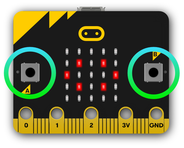 The micro:bit buttons